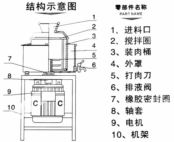 直立式高速肉丸打浆机,不锈钢打浆机结构示意图